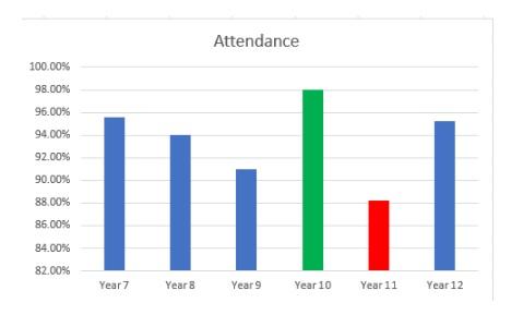 Attendance2JPG.jpg