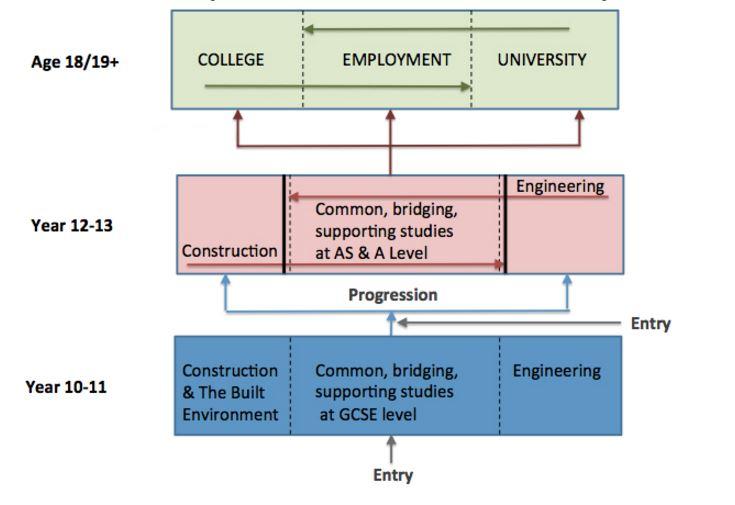 Educational Pathways.JPG